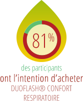 Pourcentage intention d'achat Duoflash