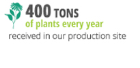 400 tons of plants